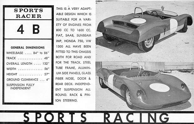 Beach Racing Cars - History